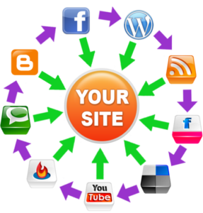 Get Backlinks Throw Circle Strategy