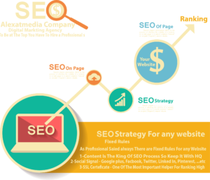 Search Engine Optimization Strategy and SEO Tip and Tricks